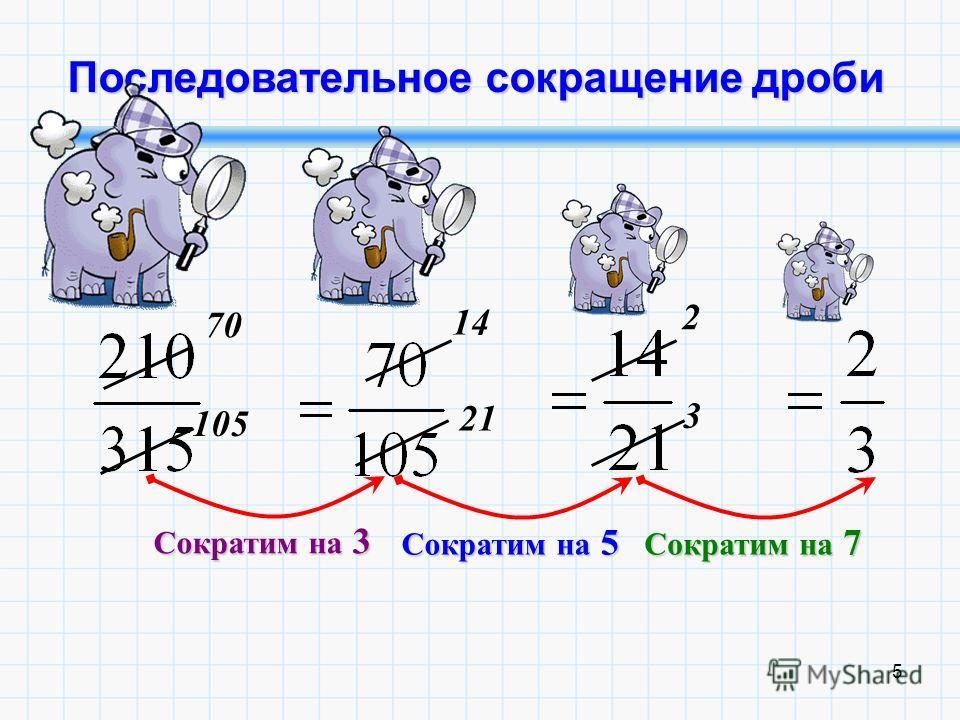 5 Последовательное сокращение дроби 70 105 14 21 2 3 Сократим на 3 Сократим на 5 Сократим на 7