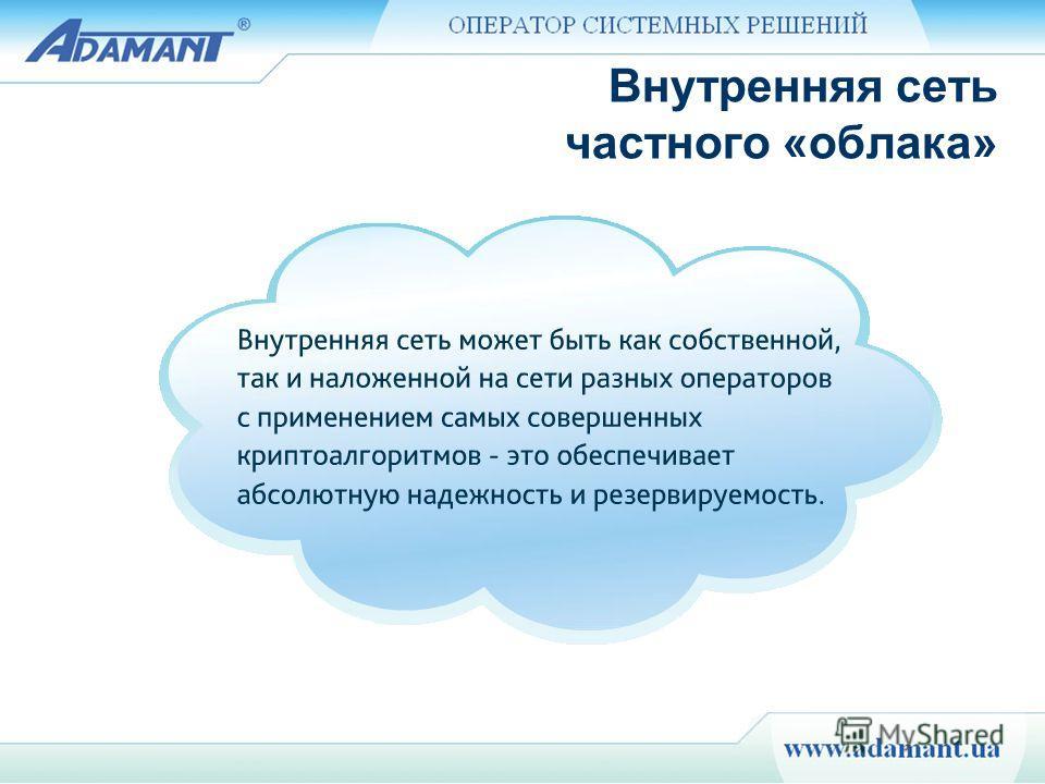 Внутренняя сеть частного «облака»