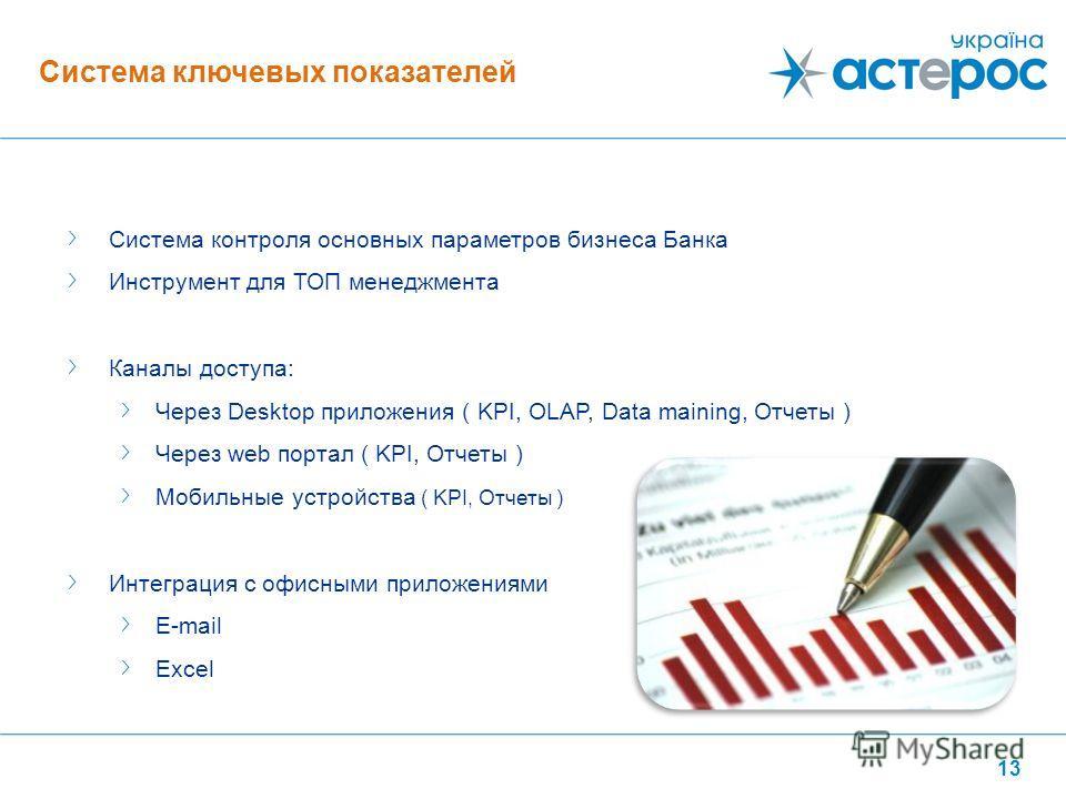 13 Система контроля основных параметров бизнеса Банка Инструмент для ТОП менеджмента Каналы доступа: Через Desktop приложения ( KPI, OLAP, Data maining, Отчеты ) Через web портал ( KPI, Отчеты ) Мобильные устройства ( KPI, Отчеты ) Интеграция с офисн