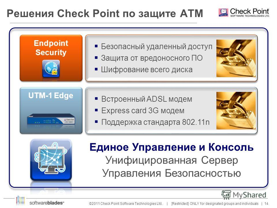 14 ©2011 Check Point Software Technologies Ltd. | [Restricted] ONLY for designated groups and individuals | Решения Check Point по защите АТМ UTM-1 Edge Встроенный ADSL модем Express card 3G модем Поддержка стандарта 802.11n Встроенный ADSL модем Exp