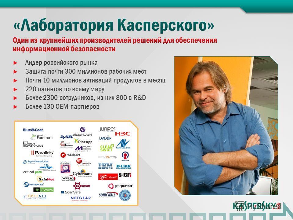 Лидер российского рынка Защита почти 300 миллионов рабочих мест Почти 10 миллионов активаций продуктов в месяц 220 патентов по всему миру Более 2300 сотрудников, из них 800 в R&D Более 130 OEM-партнеров