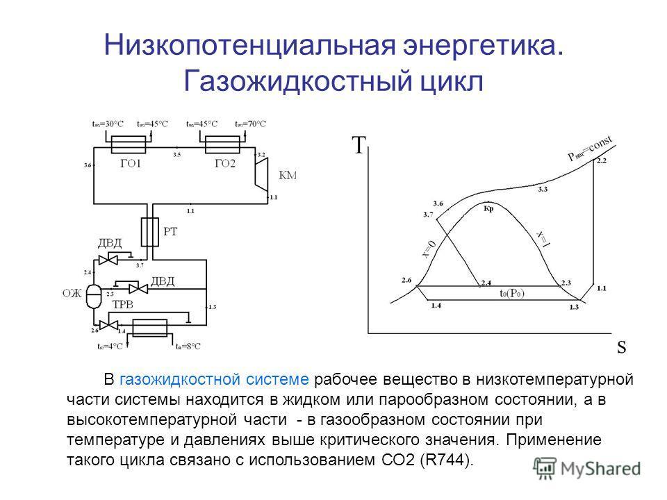 Низкопотенциальная энергетика. Газожидкостный цикл В газожидкостной системе рабочее вещество в низкотемпературной части системы находится в жидком или парообразном состоянии, а в высокотемпературной части - в газообразном состоянии при температуре и