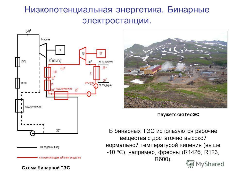 Низкопотенциальная энергетика. Бинарные электростанции. В бинарных ТЭС используются рабочие вещества с достаточно высокой нормальной температурой кипения (выше -10 ºС), например, фреоны (R142б, R123, R600). Паужетская ГеоЭС Схема бинарной ТЭС