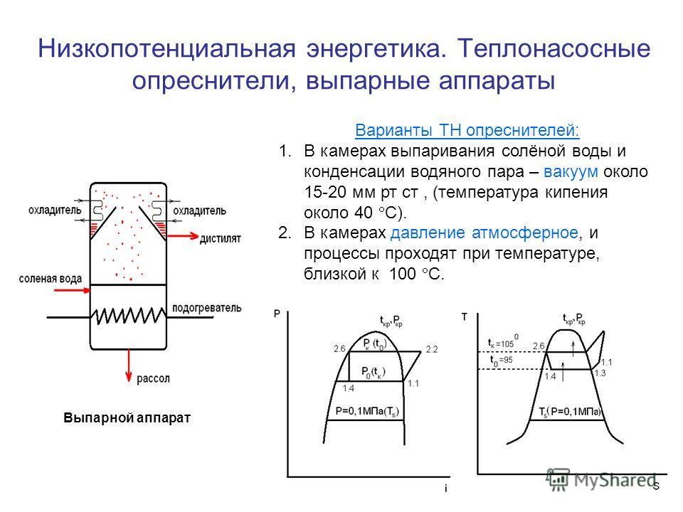 Низкопотенциальная энергетика. Теплонасосные опреснители, выпарные аппараты Варианты ТН опреснителей: 1.В камерах выпаривания солёной воды и конденсации водяного пара – вакуум около 15-20 мм рт ст, (температура кипения около 40 С). 2.В камерах давлен