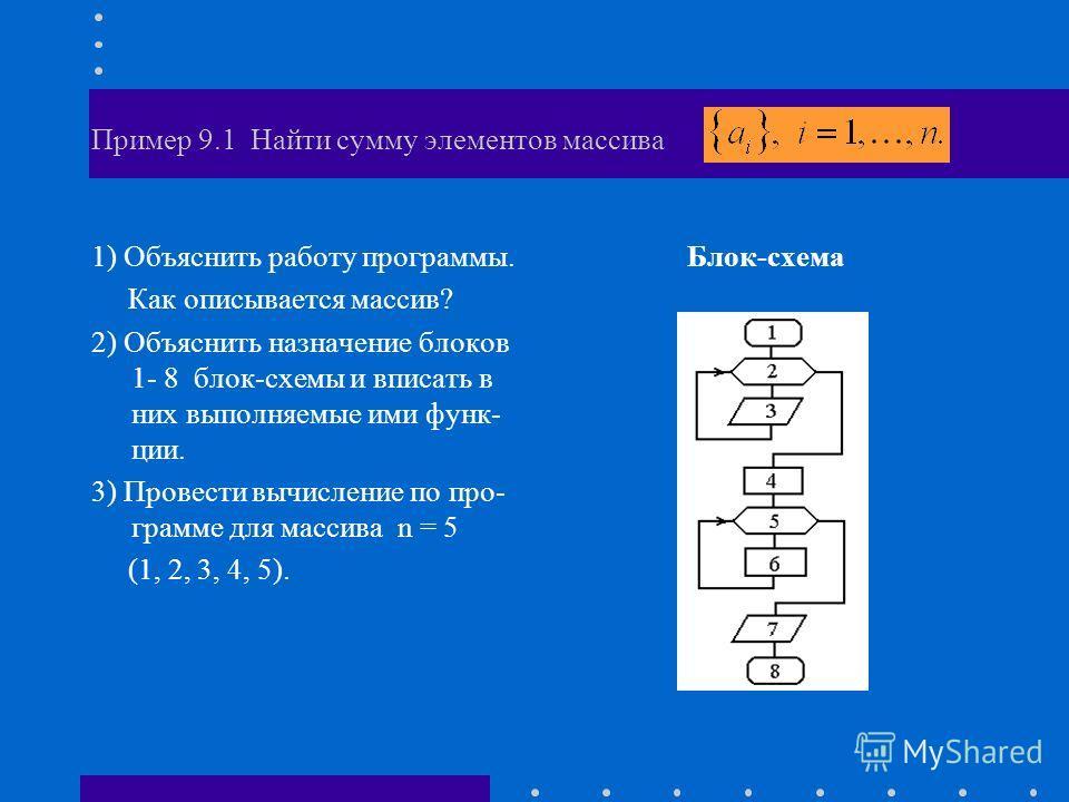 Арифметические элементы и схемы