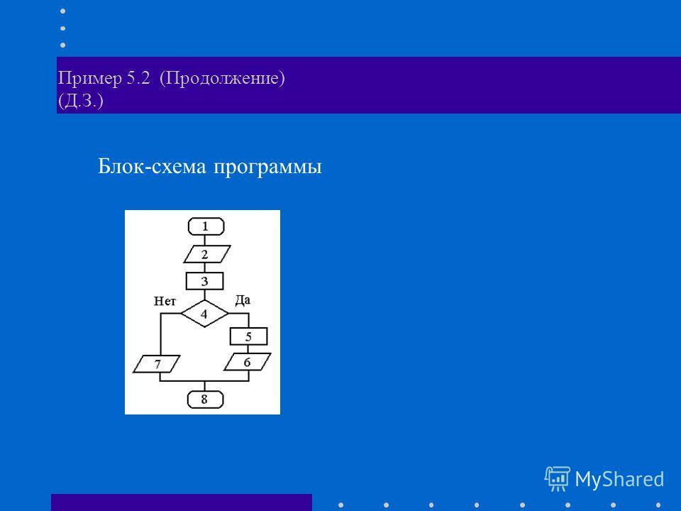 Пример 5.2 (Продолжение) (Д.З.) Блок-схема программы
