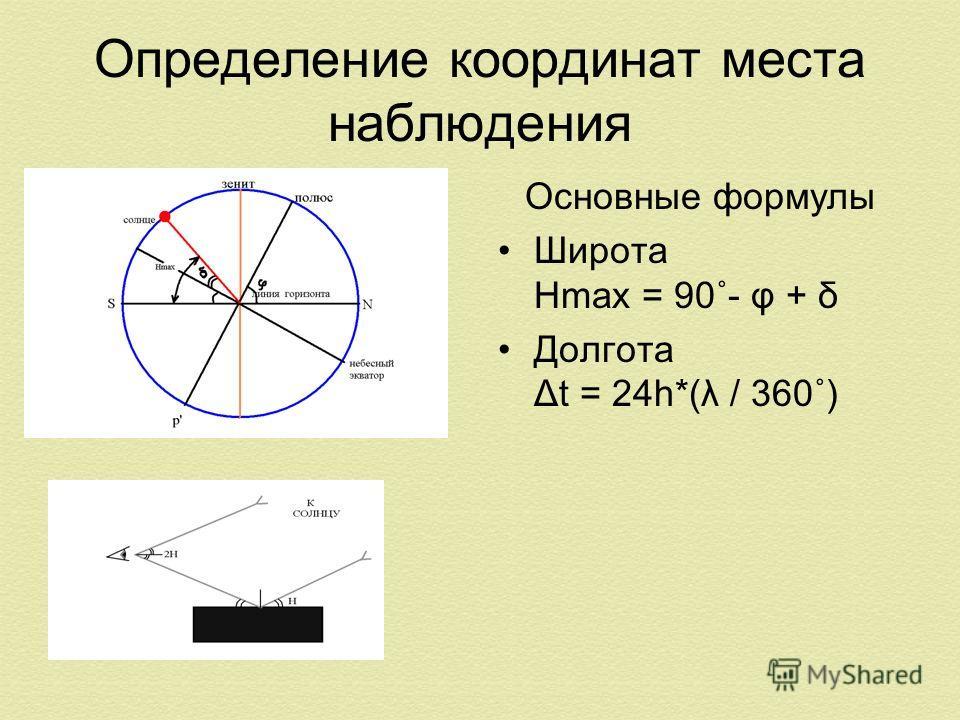 Определение координат места наблюдения Основные формулы Широта Hmax = 90˚- φ + δ Долгота Δt = 24h*(λ / 360˚)
