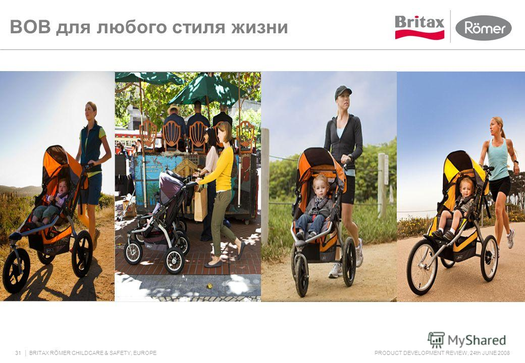31 BRITAX RÖMER CHILDCARE & SAFETY, EUROPEPRODUCT DEVELOPMENT REVIEW, 24th JUNE 2008 BOB для любого стиля жизни