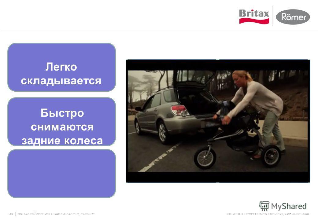 39 BRITAX RÖMER CHILDCARE & SAFETY, EUROPEPRODUCT DEVELOPMENT REVIEW, 24th JUNE 2008 Легко складывается Быстро снимаются задние колеса