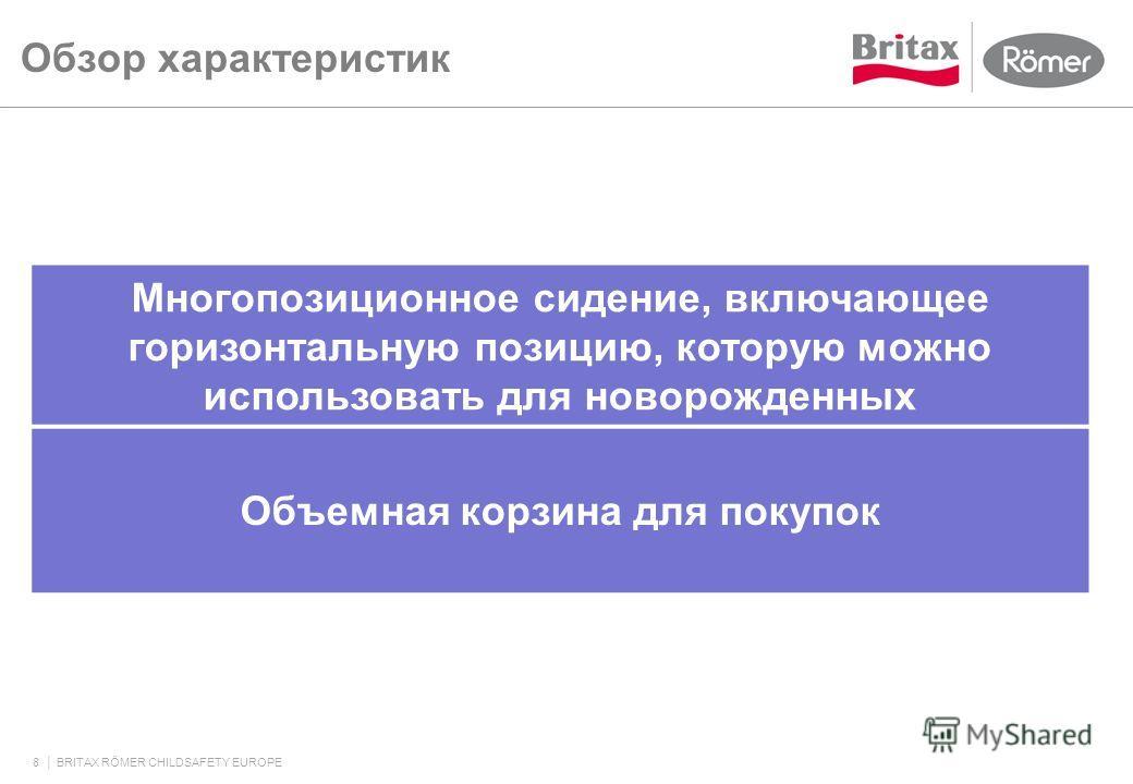 Обзор характеристик 8 BRITAX RÖMER CHILDSAFETY EUROPE Многопозиционное сидение, включающее горизонтальную позицию, которую можно использовать для новорожденных Объемная корзина для покупок