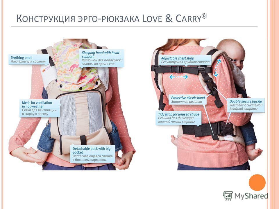 К ОНСТРУКЦИЯ ЭРГО - РЮКЗАКА L OVE & C ARRY ®