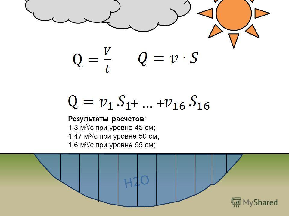 H2O + … + Результаты расчетов: 1,3 м 3 /с при уровне 45 см; 1,47 м 3 /с при уровне 50 см; 1,6 м 3 /с при уровне 55 см;