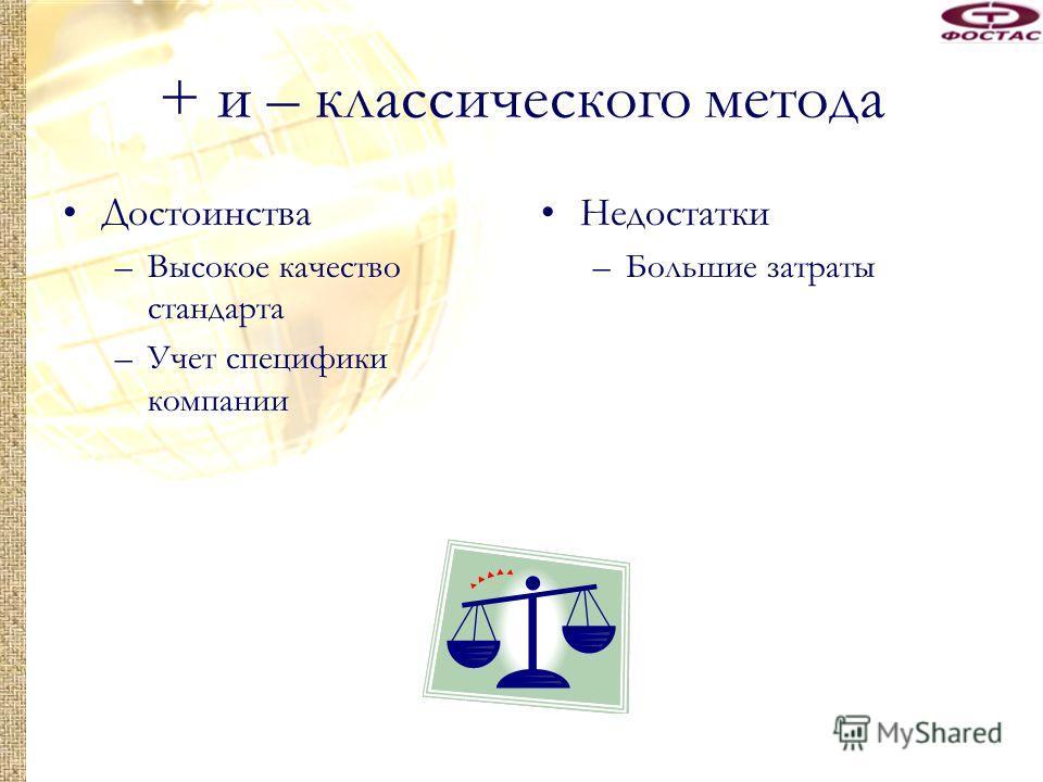 + и – классического метода Достоинства –Высокое качество стандарта –Учет специфики компании Недостатки –Большие затраты