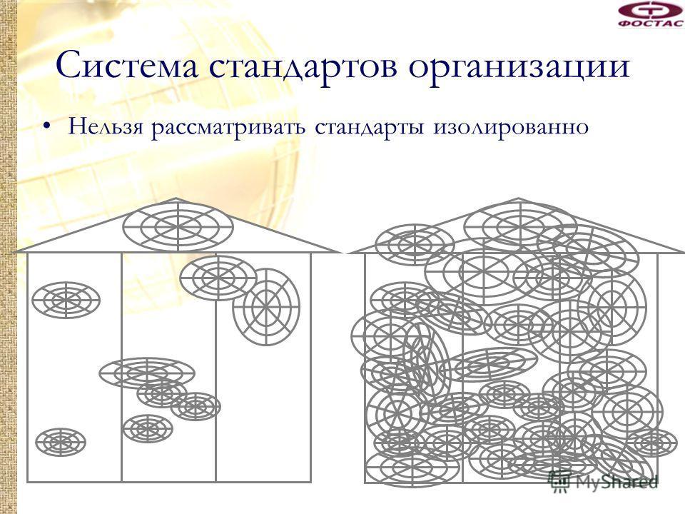 Система стандартов организации Нельзя рассматривать стандарты изолированно