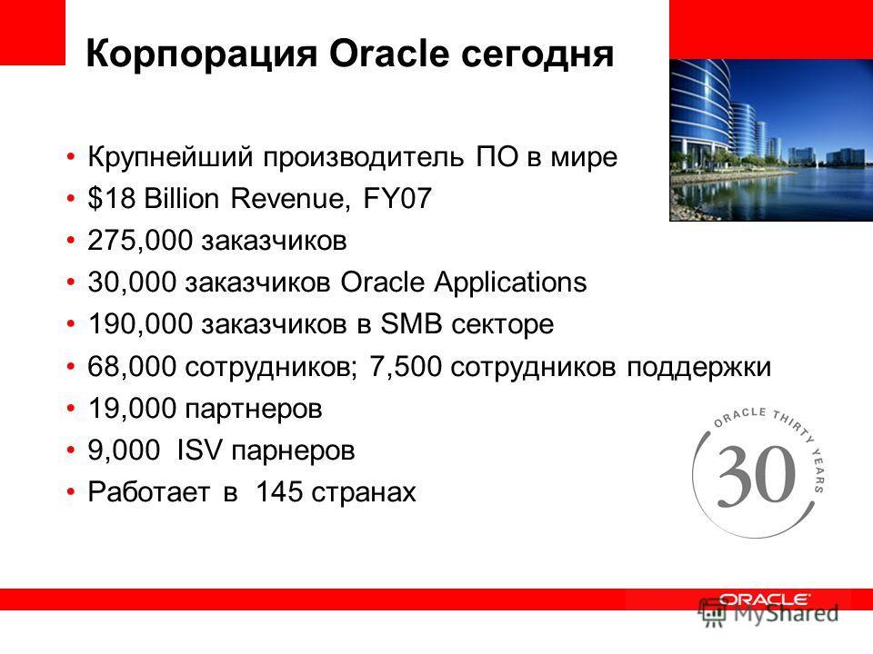Корпорация Oracle сегодня Крупнейший производитель ПО в мире $18 Billion Revenue, FY07 275,000 заказчиков 30,000 заказчиков Oracle Applications 190,000 заказчиков в SMB секторе 68,000 сотрудников; 7,500 сотрудников поддержки 19,000 партнеров 9,000 IS