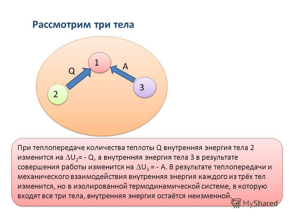 Рассмотрим три тела Q 1 1 2 2 3 3 A При теплопередаче количества теплоты Q внутренняя энергия тела 2 изменится на U 2 = - Q, а внутренняя энергия тела 3 в результате совершения работы изменится на U 3 = - A. В результате теплопередачи и механического