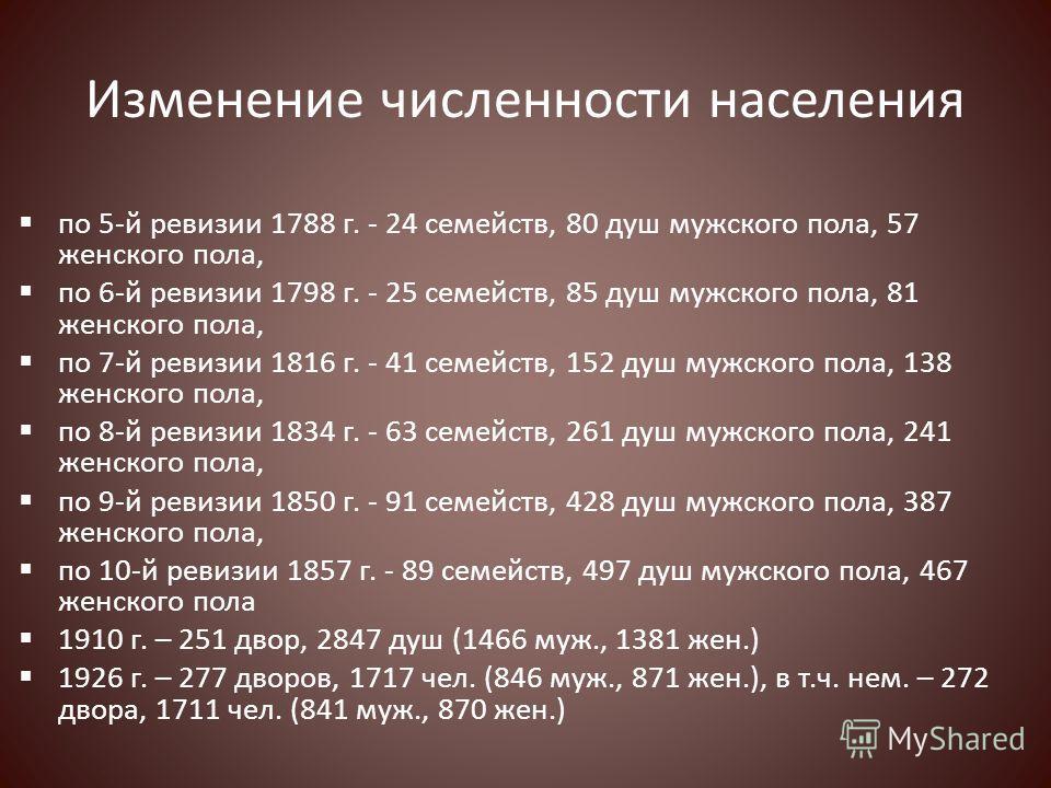 Изменение численности населения по 5-й ревизии 1788 г. - 24 семейств, 80 душ мужского пола, 57 женского пола, по 6-й ревизии 1798 г. - 25 семейств, 85 душ мужского пола, 81 женского пола, по 7-й ревизии 1816 г. - 41 семейств, 152 душ мужского пола, 1