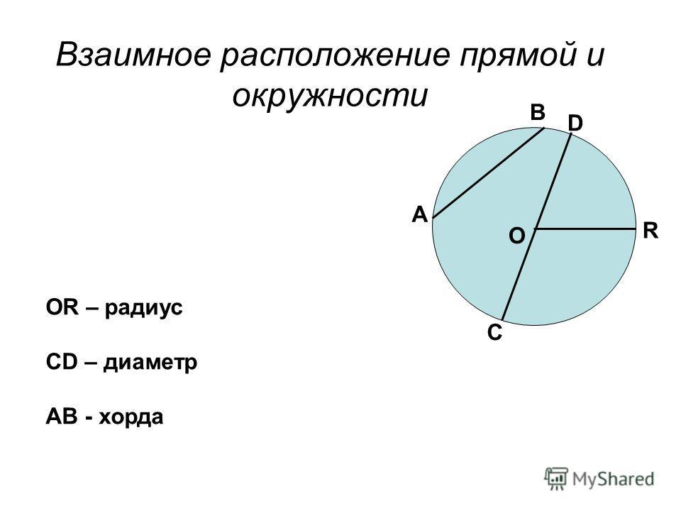 Взаимное расположение прямой и окружности А В С D ОR – радиус СD – диаметр AB - хорда O R