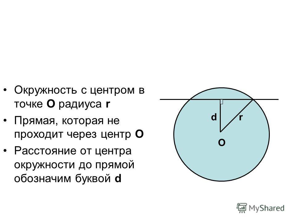 Окружность с центром в точке О радиуса r Прямая, которая не проходит через центр О Расстояние от центра окружности до прямой обозначим буквой d O rd