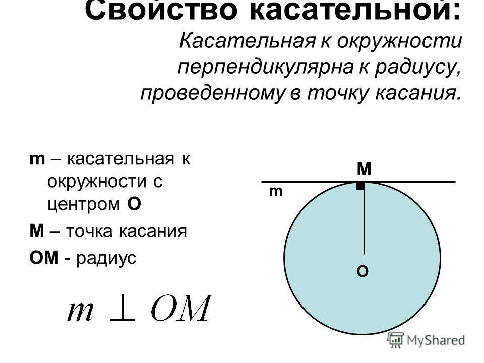 Свойство касательной: Касательная к окружности перпендикулярна к радиусу, проведенному в точку касания. m – касательная к окружности с центром О М – точка касания OM - радиус O M m
