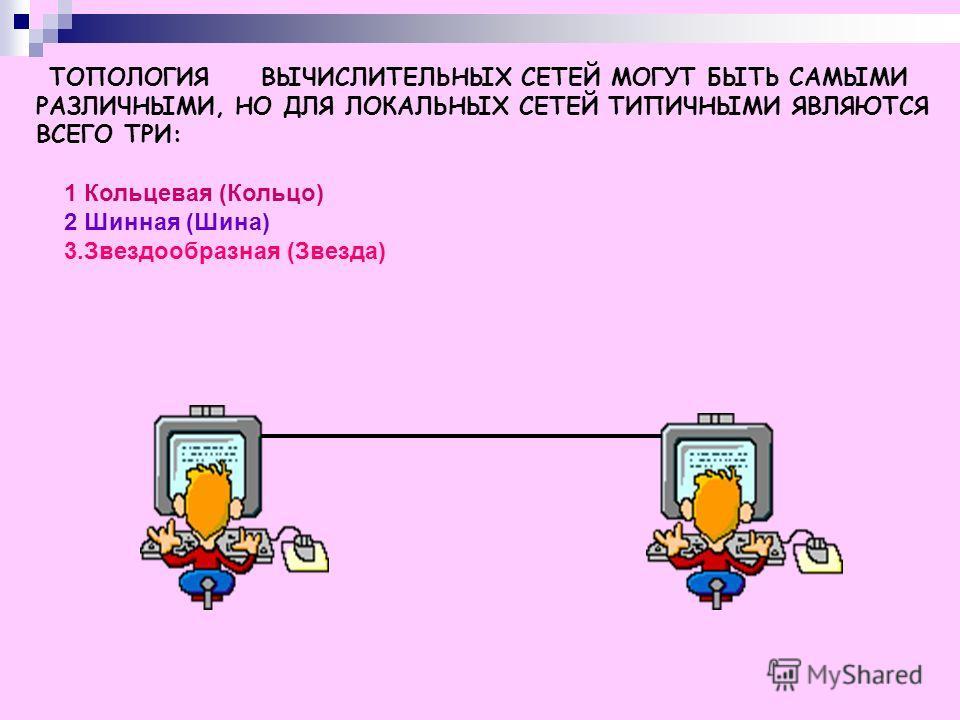 ТОПОЛОГИЯ ВЫЧИСЛИТЕЛЬНЫХ СЕТЕЙ МОГУТ БЫТЬ САМЫМИ РАЗЛИЧНЫМИ, НО ДЛЯ ЛОКАЛЬНЫХ СЕТЕЙ ТИПИЧНЫМИ ЯВЛЯЮТСЯ ВСЕГО ТРИ: 1 Кольцевая (Кольцо) 2 Шинная (Шина) 3.Звездообразная (Звезда)