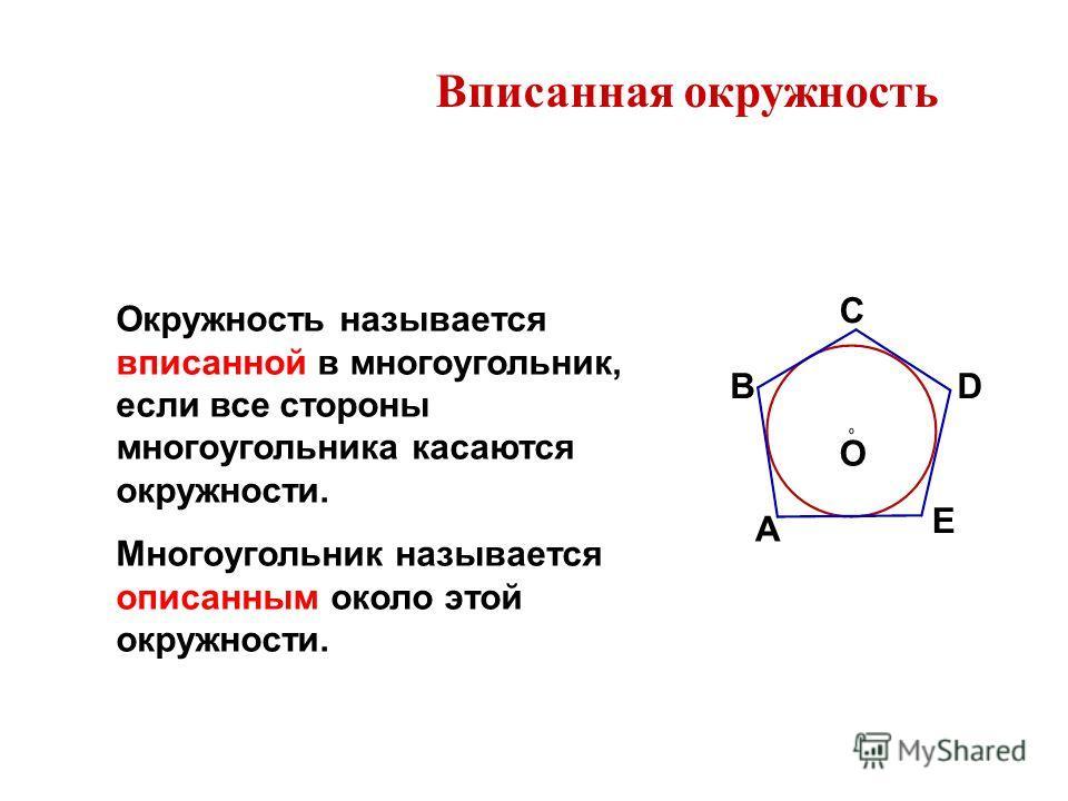 Вписанная окружность A B C D E O Окружность называется вписанной в многоугольник, если все стороны многоугольника касаются окружности. Многоугольник называется описанным около этой окружности.