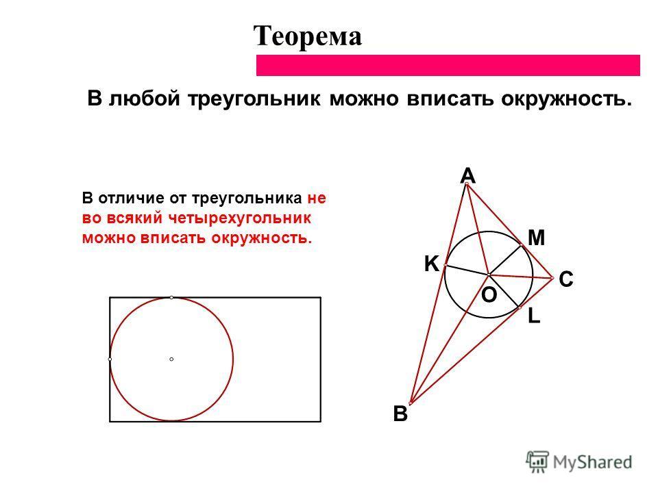 Теорема В любой треугольник можно вписать окружность. B A C L K M O В отличие от треугольника не во всякий четырехугольник можно вписать окружность.