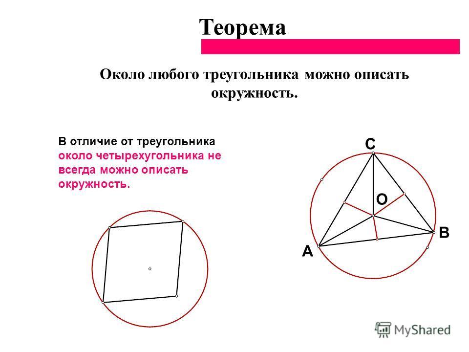 Теорема Около любого треугольника можно описать окружность. В отличие от треугольника около четырехугольника не всегда можно описать окружность. A C B O