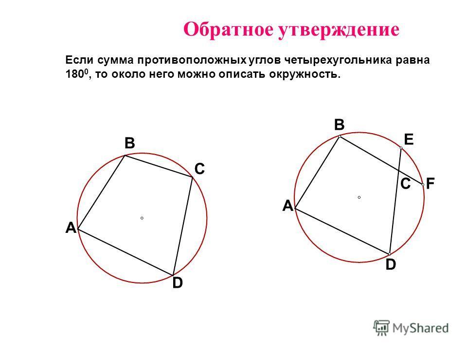 Обратное утверждение Если сумма противоположных углов четырехугольника равна 180 0, то около него можно описать окружность. A B C D A B C D E F