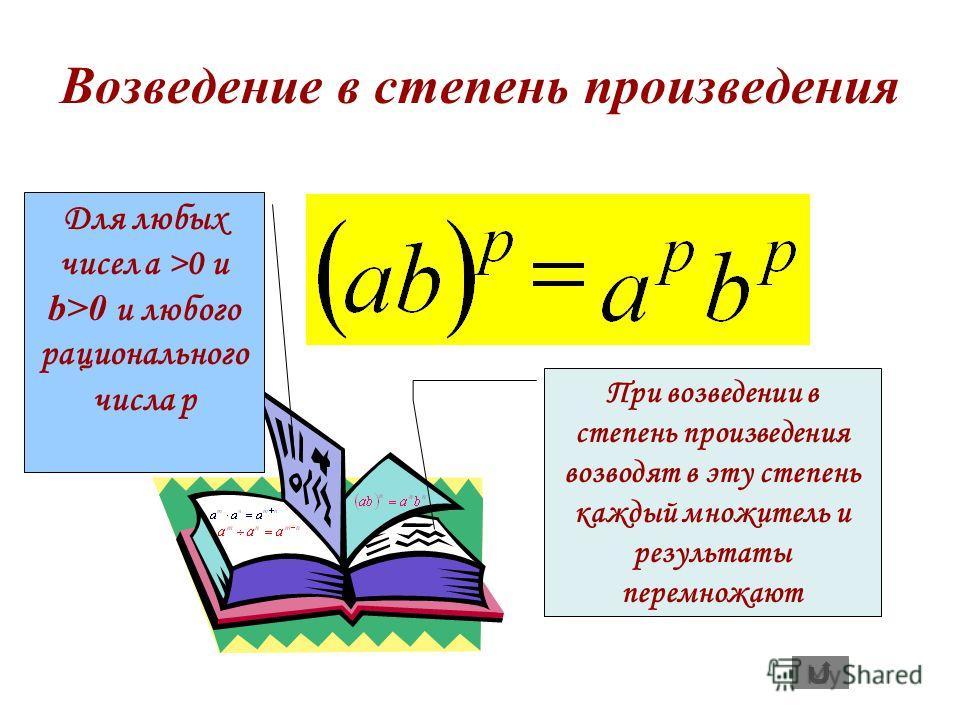 Возведение в степень произведения Для любых чисел a >0 и b>0 и любого рационального числа p При возведении в степень произведения возводят в эту степень каждый множитель и результаты перемножают