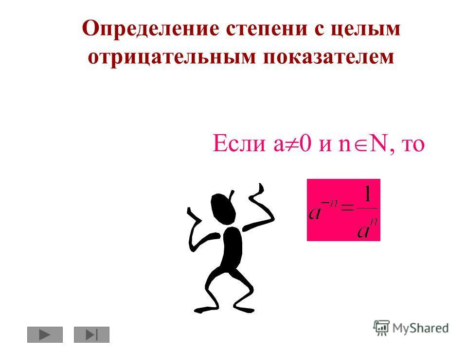 Определение степени с целым отрицательным показателем Если а 0 и n, то