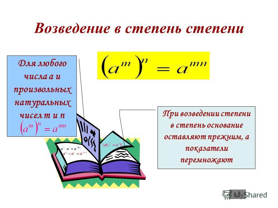 Возведение в степень степени Для любого числа a и произвольных натуральных чисел m и n При возведении степени в степень основание оставляют прежним, а показатели перемножают