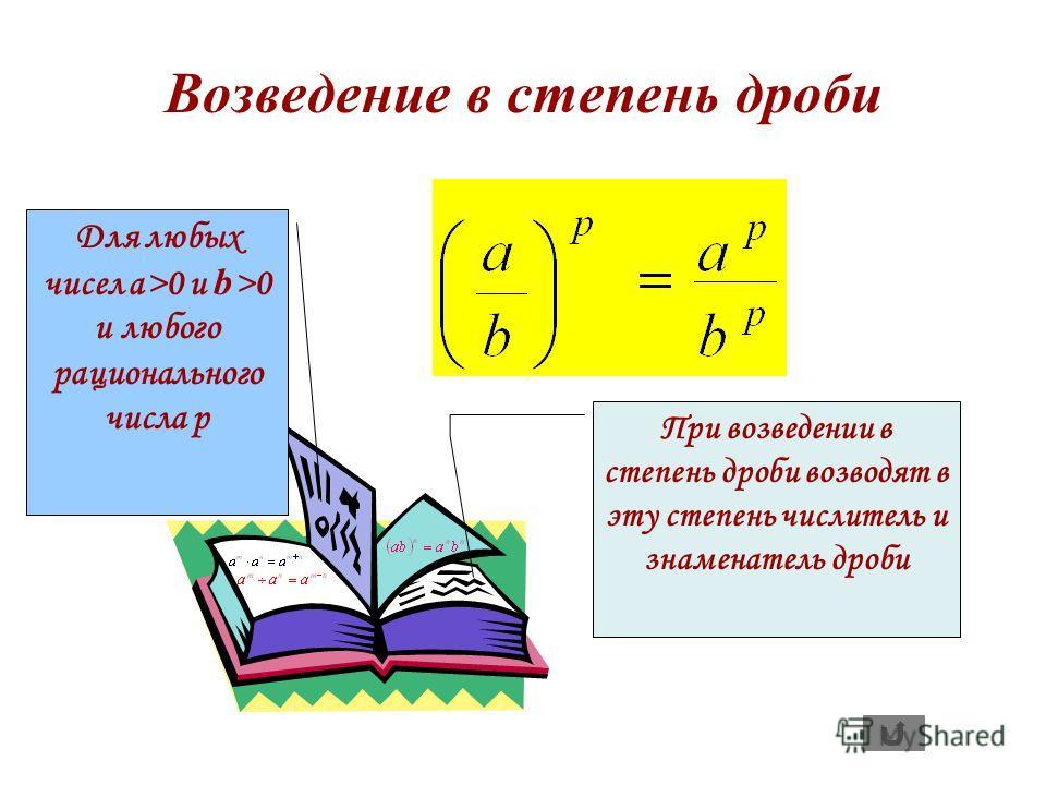 Возведение в степень дроби Для любых чисел a>0 и b >0 и любого рационального числа p При возведении в степень дроби возводят в эту степень числитель и знаменатель дроби