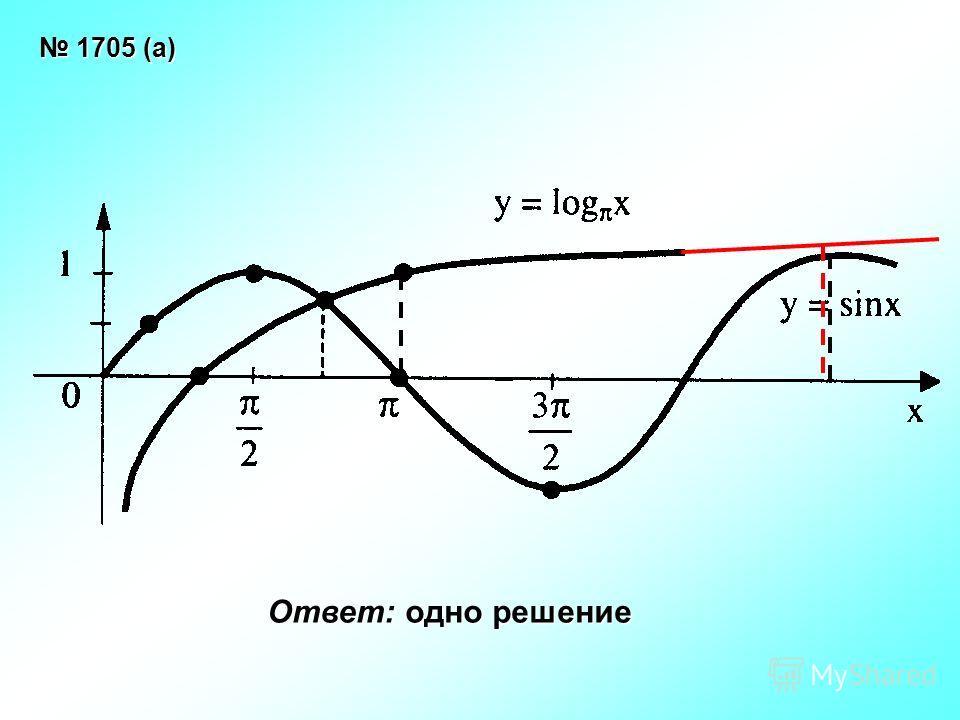 1705 (а) 1705 (а) Ответ: одно решение Ответ: одно решение