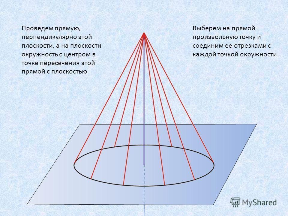 Проведем прямую, перпендикулярно этой плоскости, а на плоскости окружность с центром в точке пересечения этой прямой с плоскостью