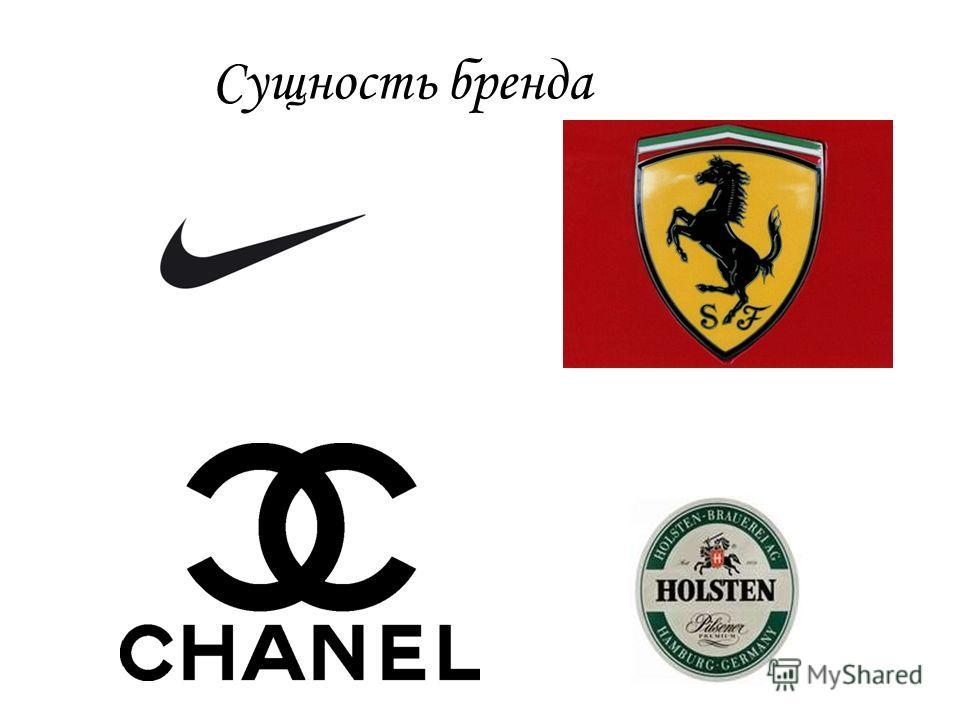 Сущность бренда