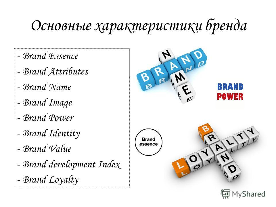 Основные характеристики бренда - Brand Essence - Brand Attributes - Brand Name - Brand Image - Brand Power - Brand Identity - Brand Value - Brand development Index - Brand Loyalty