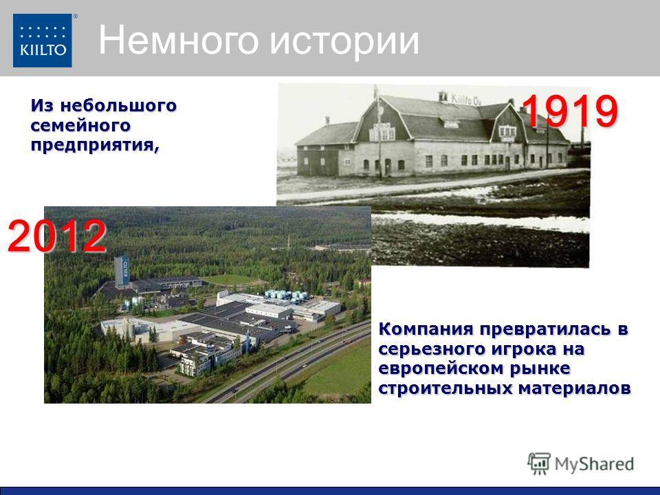Немного истории Компания превратилась в серьезного игрока на европейском рынке строительных материалов Из небольшого семейногопредприятия, 1919 2012