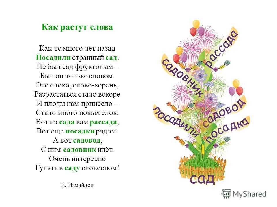 Как растут слова Как-то много лет назад Посадили странный сад. Не был сад фруктовым – Был он только словом. Это слово, слово-корень, Разрастаться стало вскоре И плоды нам принесло – Стало много новых слов. Вот из сада вам рассада, Вот ещё посадки ряд