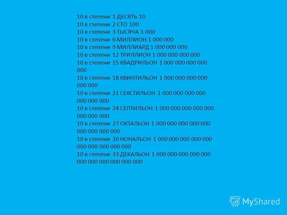 10 в степени 1 ДЕСЯТЬ 10 10 в степени 2 СТО 100 10 в степени 3 ТЫСЯЧА 1 000 10 в степени 6 МИЛЛИОН 1 000 000 10 в степени 9 МИЛЛИАРД 1 000 000 000 10 в степени 12 ТРИЛЛИОН 1 000 000 000 000 10 в степени 15 КВАДРИЛЬОН 1 000 000 000 000 000 10 в степен
