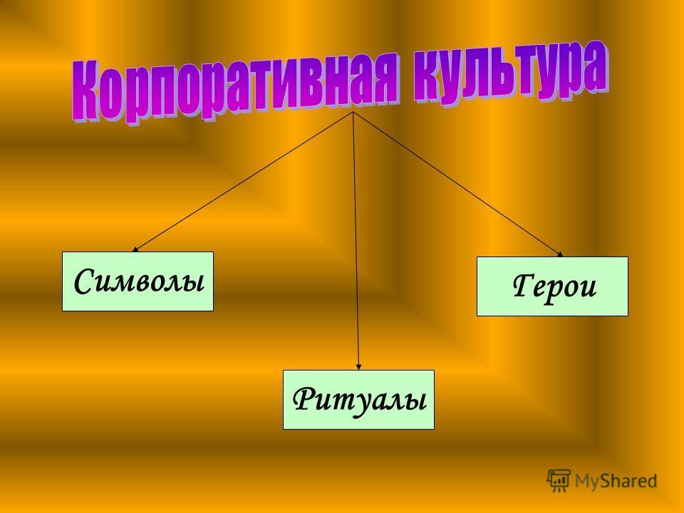 Символы Ритуалы Герои