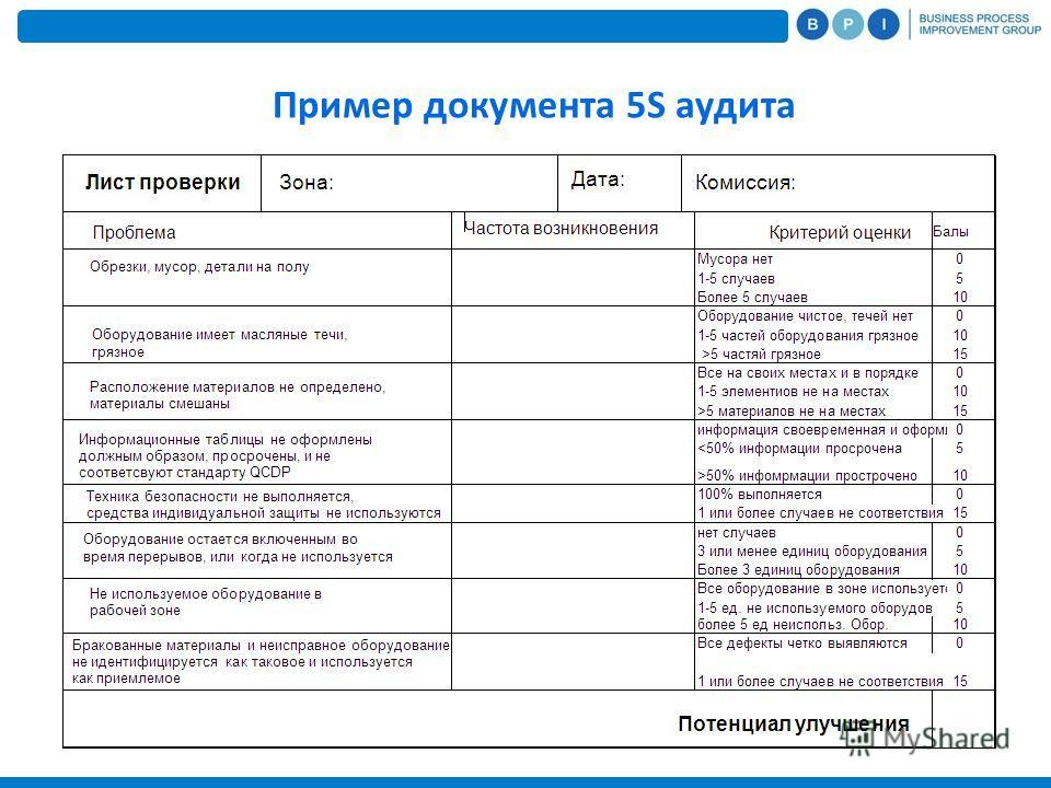 Пример документа 5S аудита