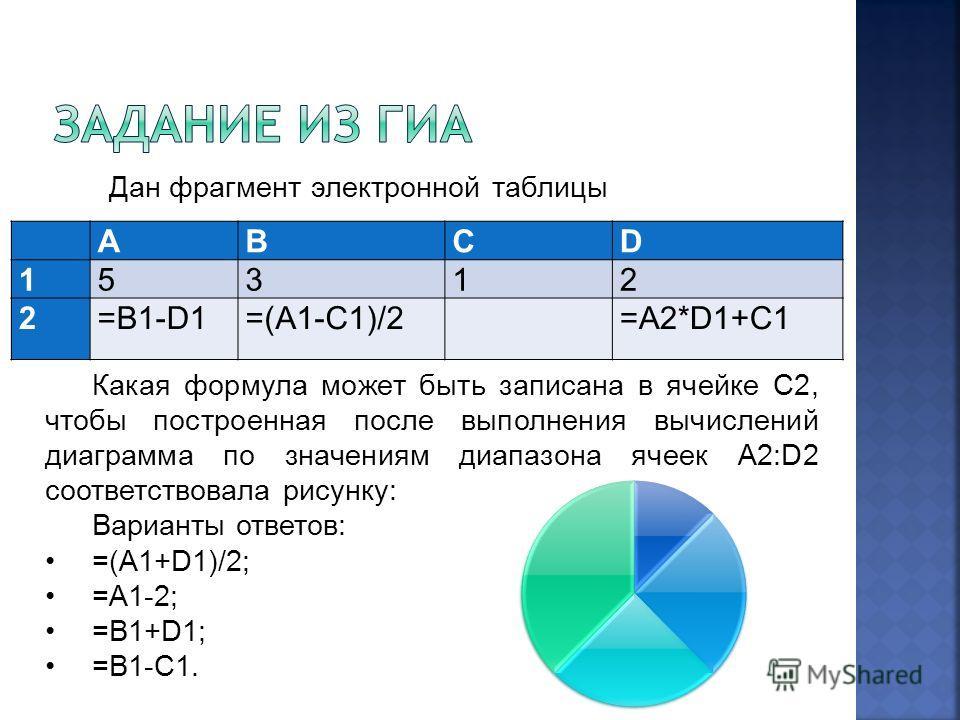 ABCD 15312 2=B1-D1=(A1-C1)/2 =A2*D1+C1 Дан фрагмент электронной таблицы Какая формула может быть записана в ячейке С2, чтобы построенная после выполнения вычислений диаграмма по значениям диапазона ячеек A2:D2 соответствовала рисунку: Варианты ответо