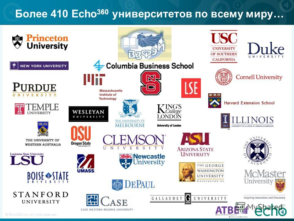 10 © Echo360 Inc. All rights reserved. Более 410 Echo 360 университетов по всему миру… Harvard Extension School