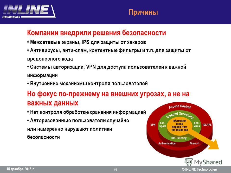 Причины Компании внедрили решения безопасности Межсетевые экраны, IPS для защиты от хакеров Антивирусы, анти-спам, контентные фильтры и т.п. для защиты от вредоносного кода Системы авторизации, VPN для доступа пользователей к важной информации Внутре