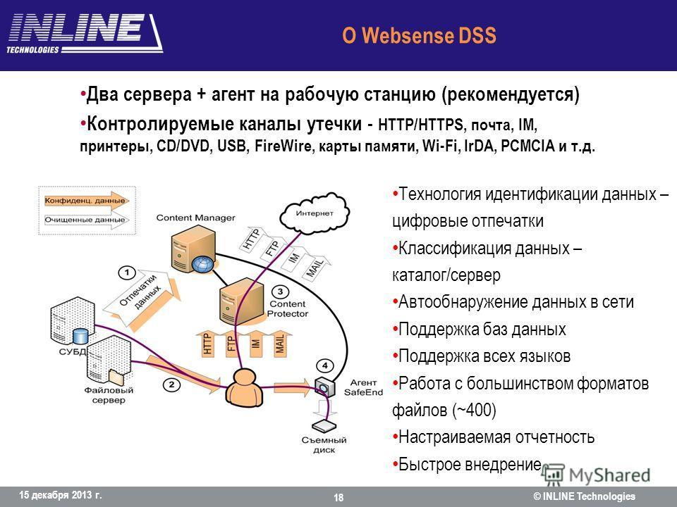 О Websense DSS Два сервера + агент на рабочую станцию (рекомендуется) Контролируемые каналы утечки - HTTP/HTTPS, почта, IM, принтеры, CD/DVD, USB, FireWire, карты памяти, Wi-Fi, IrDA, PCMCIA и т.д. 15 декабря 2013 г. 18 © INLINE Technologies Технолог