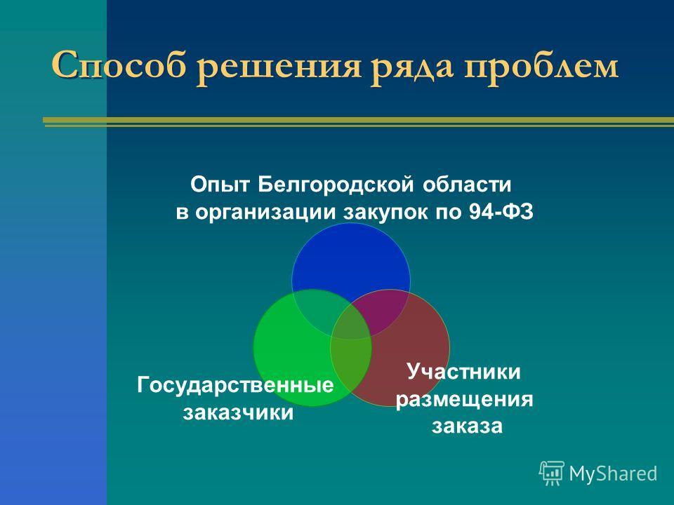 Способ решения ряда проблем Опыт Белгородской области в организации закупок по 94-ФЗ Участники размещения заказа Государственные заказчики