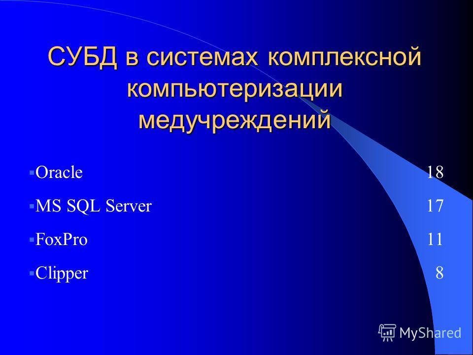 СУБД в системах комплексной компьютеризации медучреждений Oracle18 MS SQL Server17 FoxPro11 Clipper8