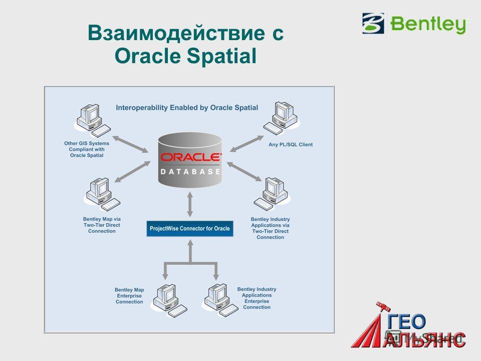 Взаимодействие с Oracle Spatial