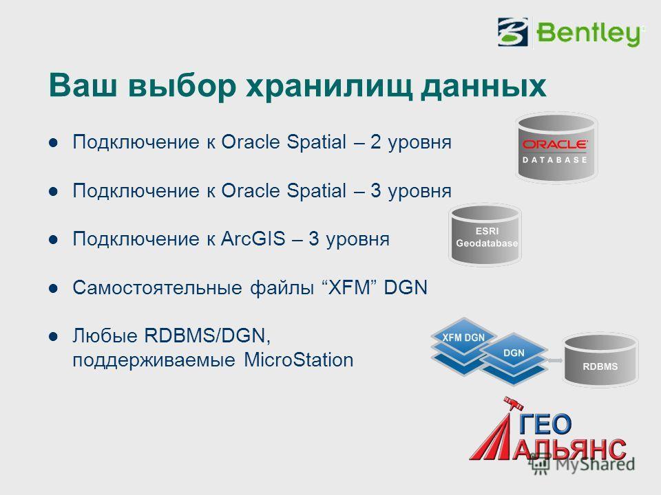Ваш выбор хранилищ данных Подключение к Oracle Spatial – 2 уровня Подключение к Oracle Spatial – 3 уровня Подключение к ArcGIS – 3 уровня Самостоятельные файлы XFM DGN Любые RDBMS/DGN, поддерживаемые MicroStation